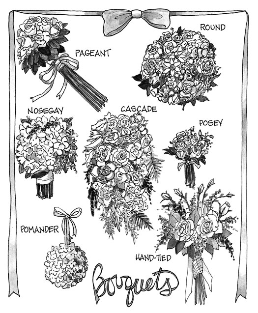 You Down The Aisle And How Walk Together Affects Kind Of Bouquet Can Comfortably Carry See Figure 1 For Some Examples Types