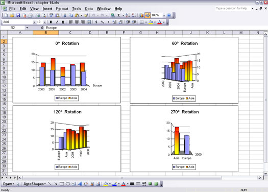 Rotating a 3 d excel chart dummies spin doctor rotating an excel chart ccuart Choice Image