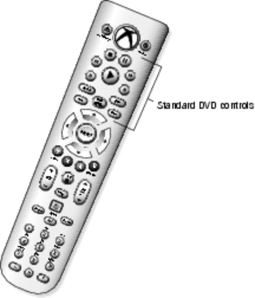 Playing DVDs on Your Xbox - dummies