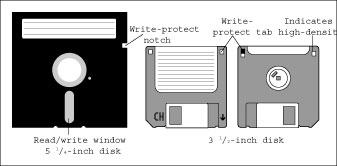 Write-protecting a disk prevents changes to your data.