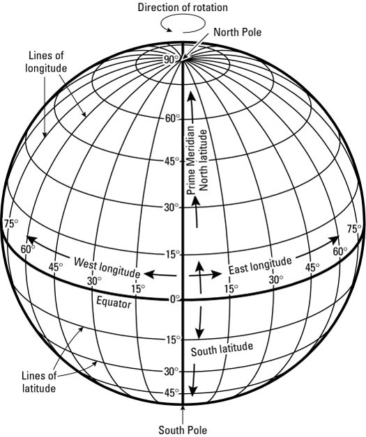 Grasping the global geographical grid hip hip hipparchus dummies gumiabroncs Choice Image