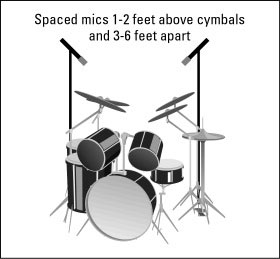 Miking The Drumset In Your Home Recording Studio Dummies
