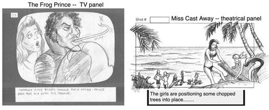 Storyboarding Your Film - dummies