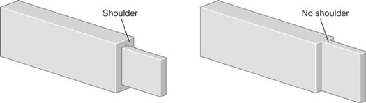 A tenon can be made with (left) or without (right) shoulders.