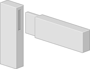 A stopped mortise-and-tenon joint is commonly used for chair and table legs.
