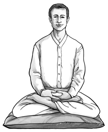 Figure 5 The Full Lotus Is Everest Of Sitting Positions