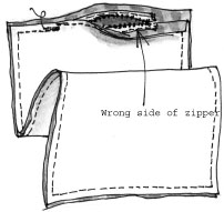 After you stitch the zipper, unzip it to turn the duvet cover right side out.