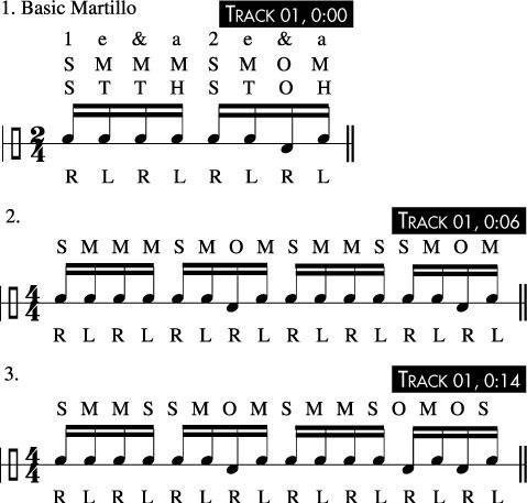 """A few bongo rhythms: The <i/></noscript>Martillo and some variations."""" /></div> <div class="""