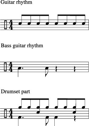 Choosing the Perfect Rhythm for Your Drum Part - dummies