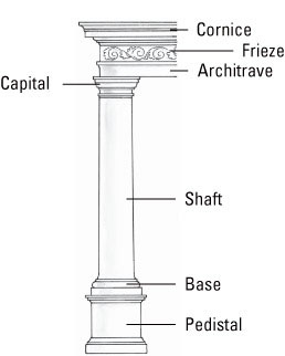 Parts Of A Column >> Greek Architecture Doric Ionic Or Corinthian Dummies