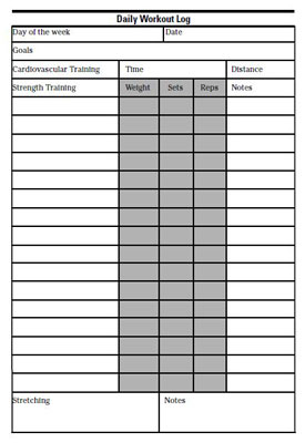 tracking your weight training progress dummies