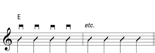 Two bars of an E chord with quarter-note slashes.