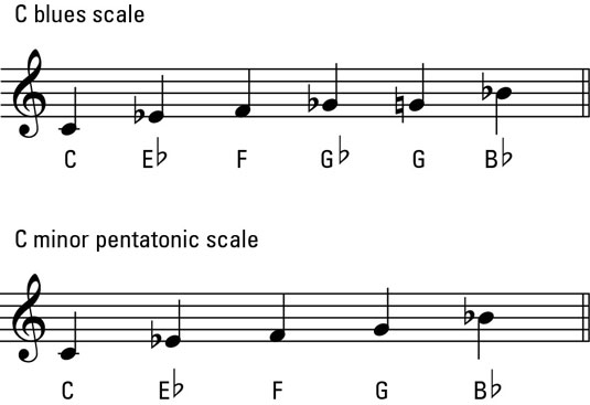 The 6-note blues scale and 5-note minor pentatonic scale.