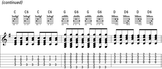 The Jimmy Reed move in G. Note that that the chord diagrams are given above the tab.