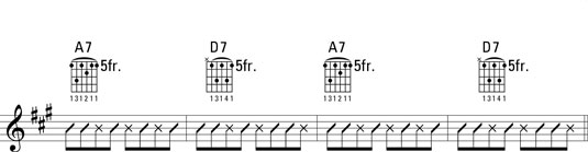 A strumming pattern that employs left-hand muting to simulate syncopation.