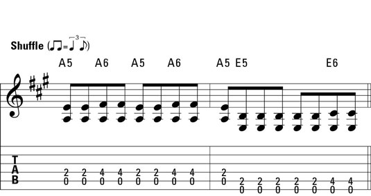 A simple two-bar turnaround in A using the Jimmy Reed move and syncopation.