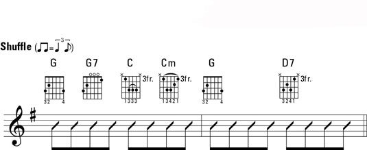 A two-bar turnaround in G with chord changes every two beats.