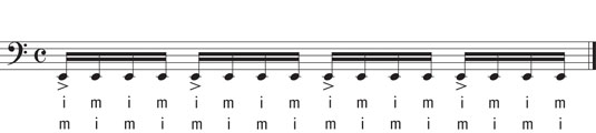 The notation for this sequence of right-hand accents.