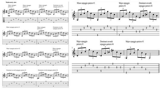 Guitar Tablature Ave Maria By Schubert Dummies