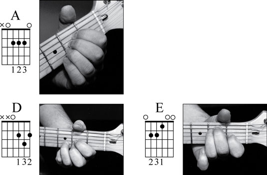 The A, D, and E chords: notice how the diagrams graphically convey the left-hand positions in the p