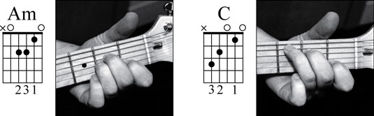 The Am and C chords. Notice that both chords contain open strings.