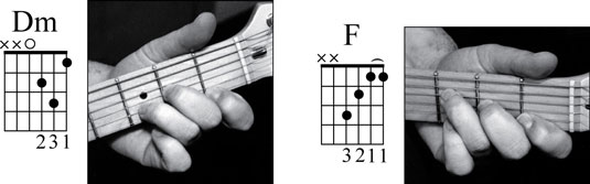 The Dm and F chords. Notice the arc in the F-chord diagram that tells you to fret (or barre) two st