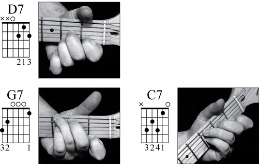 How to Play Dominant 7th Chords on the Guitar - dummies
