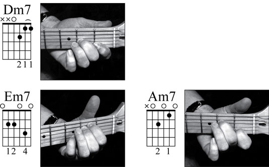 How to Play Open-Position Minor 7th Chords on the Guitar - dummies