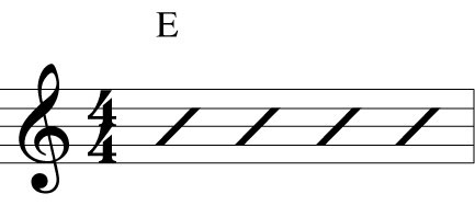 One measure of an E chord.
