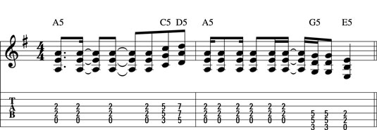 A common rock figure using eighth- and 16th-note syncopation.
