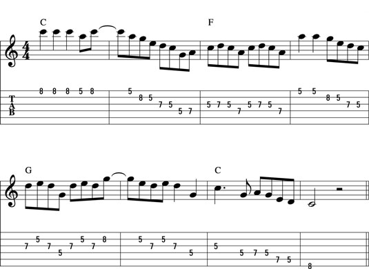 How to Use the Pentatonic Scale in a Lead Guitar Solo - dummies