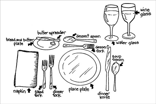 image0.jpg  sc 1 st  Dummies.com & Making Sense of Business-Dinner Table Settings - dummies