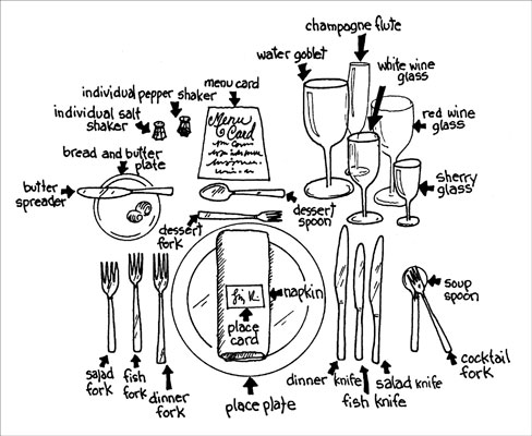 If youu0027re unsure which utensil to use or do not know how to eat a certain food it is best to delay by having a sip of your beverage and watching what ...  sc 1 st  Dummies.com & Making Sense of Business-Dinner Table Settings - dummies