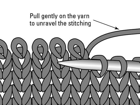 Knitting Undo A Row