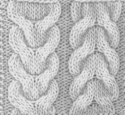 How To Knit A Double Cable Horseshoe Cable Dummies