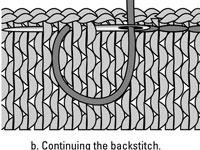 How To Do Mattress Stitch For Knitting