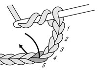 Yarn over the hook and insert it in the fifth chain from the hook.