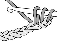 Pull the wrapped hook through the center of the chain stitch