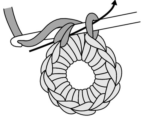 How to crochet in the round dummies 8insert your hook under the top 2 loops of the first single crochet stitch you made ccuart Gallery