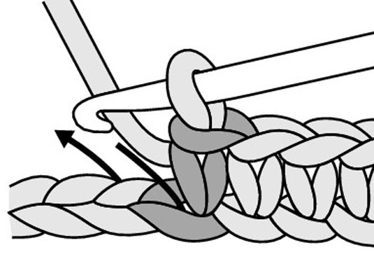 Diagram of how to increase with single crochet.