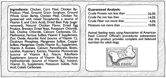 How To Read A Dog Food Label Dummies