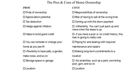 Renting vs buying home essay