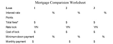 click here to download and print the mortgage comparison worksheet