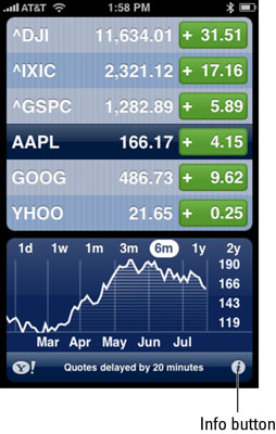 View the Stocks screen.