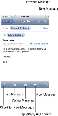 View the buttons for managing your e-mail.