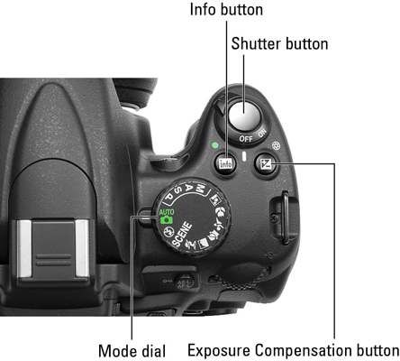 how to change shutter speed on nikon d5000