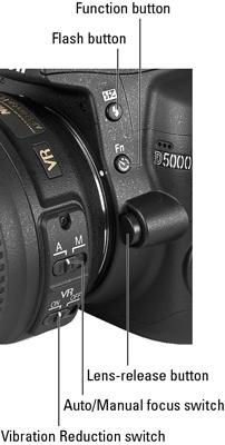 Side of camera, including lens controls.