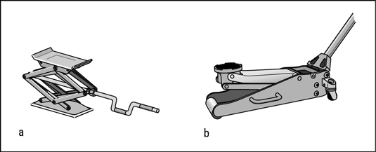 A scissor jack (a) and a hydraulic jack (b)
