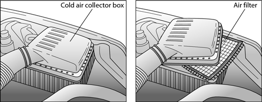 The cold air collector box houses the air filter.