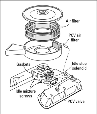 On carbureted vehicles, the air filter is inside the air cleaner.